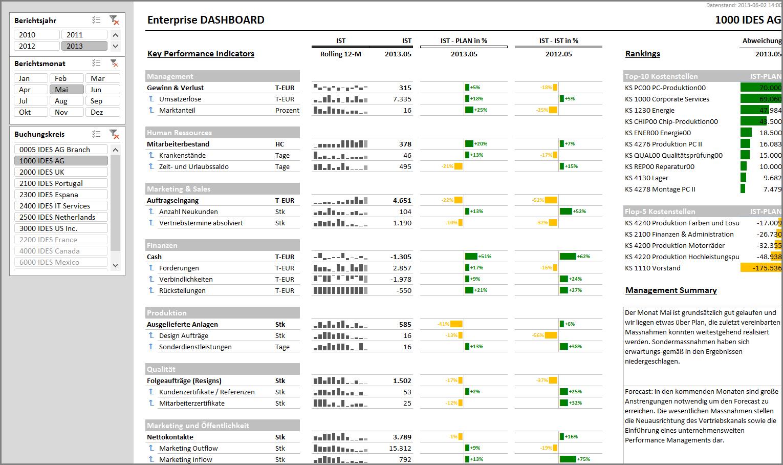 2-demo-dashboard-excel-linearis-enterprise