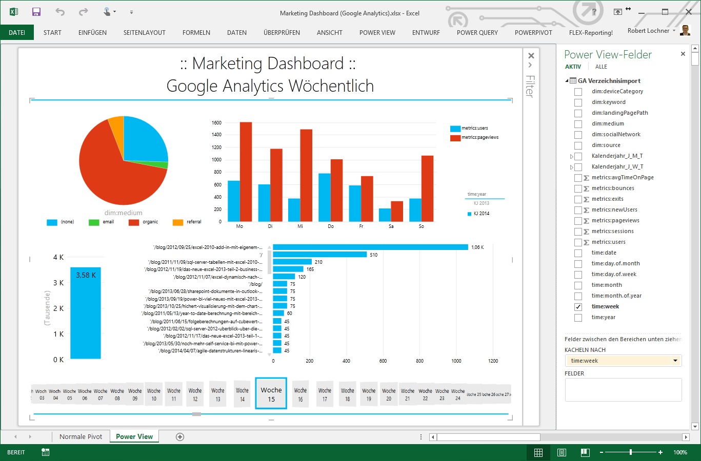 how to create power view dashboard