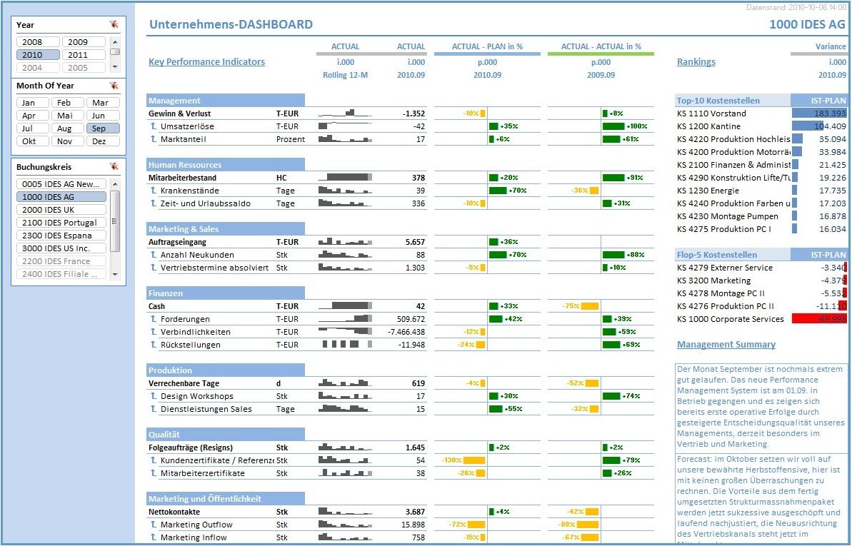 Excel_BI_Dashboard