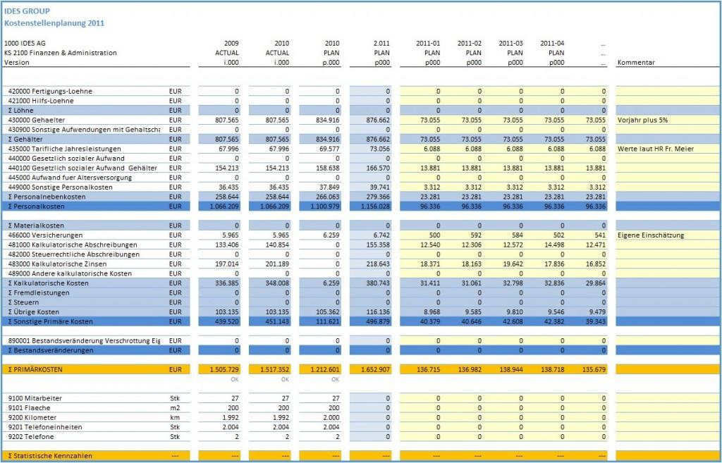 Rechnungslegungspolitik: Eine Bestandsaufnahme aus handels