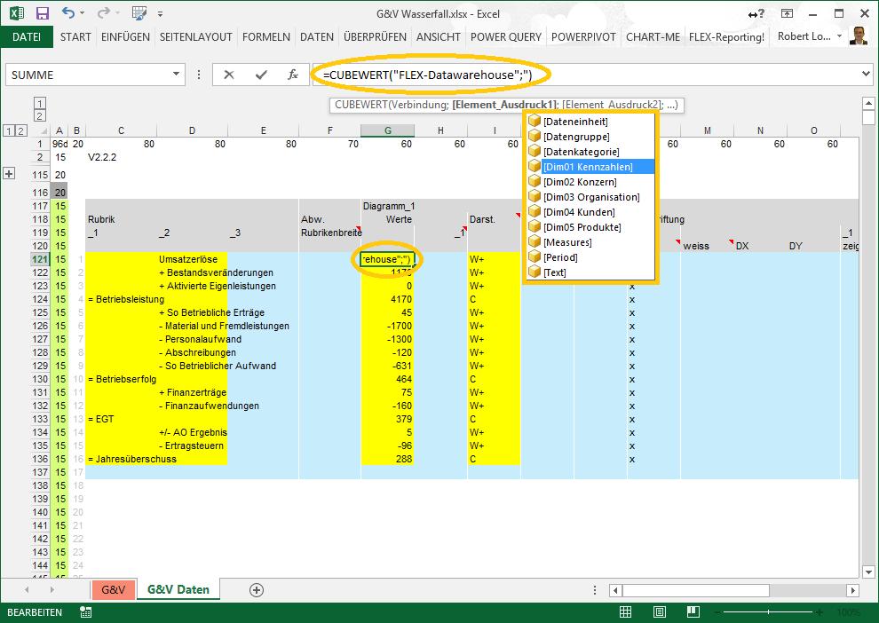 HICHERT-Visualisierung mit dem Chart-me Excel Add-In | Linearis ...