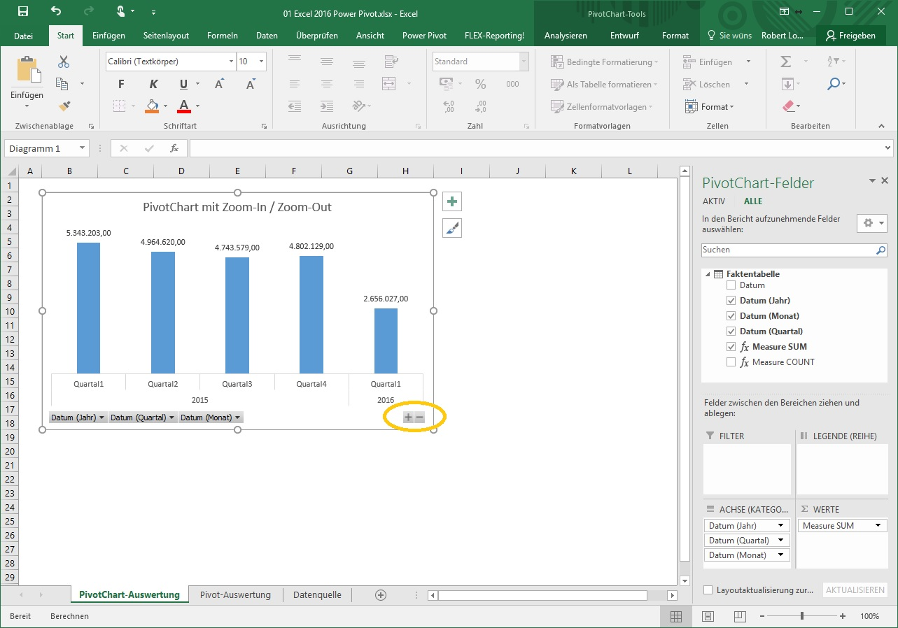 1-4 Excel 2016 Power Pivot Chart Zoom-In
