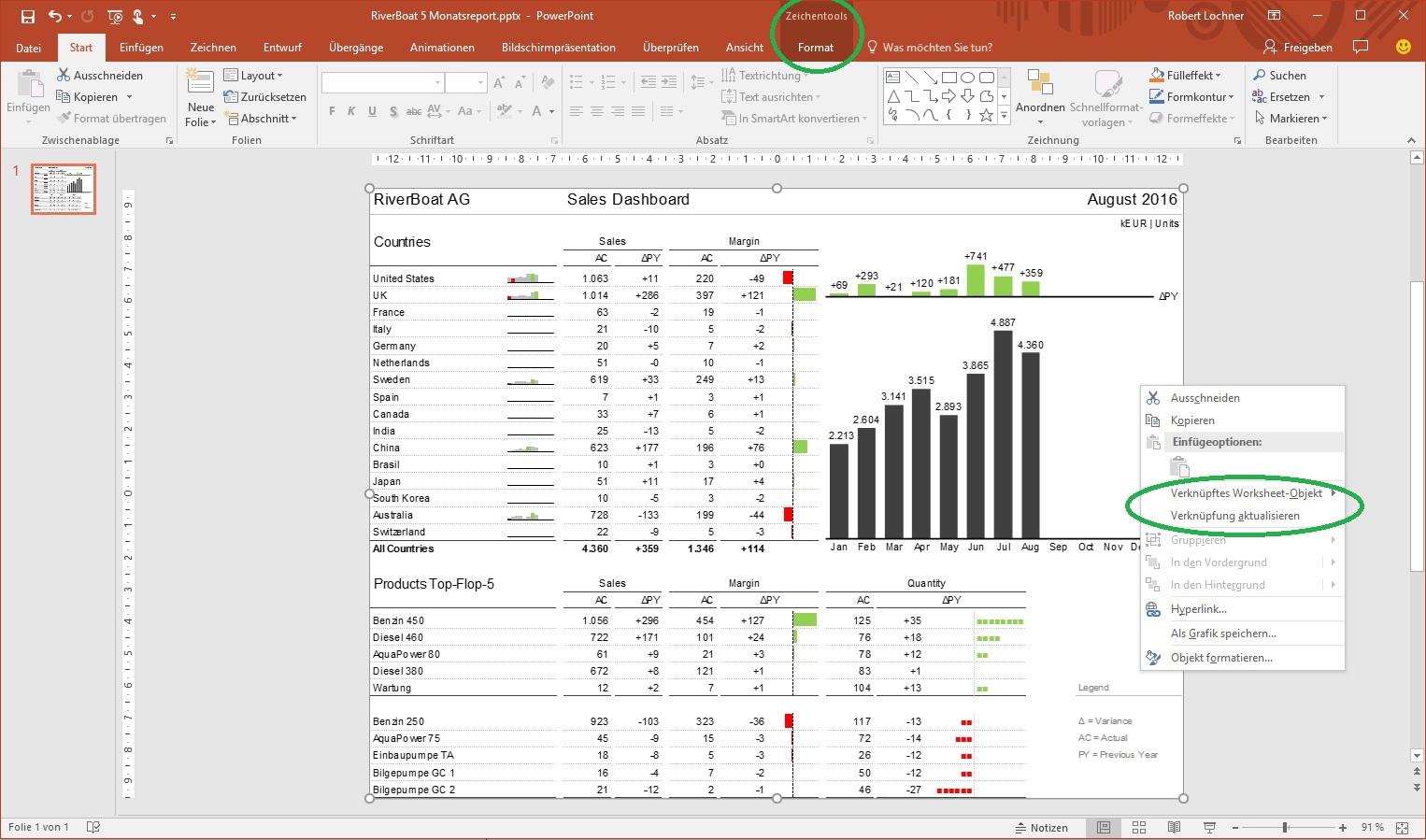 Dos and Don`ts beim Verknüpfen von Excel Berichten mit PowerPoint ...