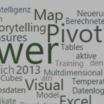 Blogfeed mit Power BI