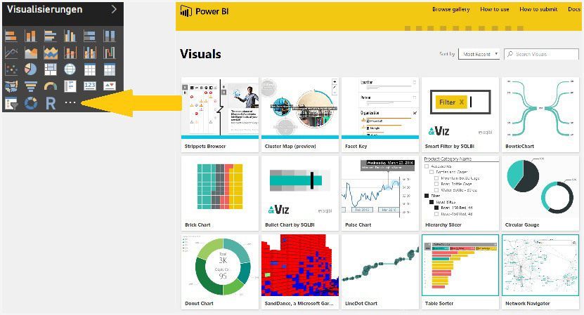 Charttypen - Power BI