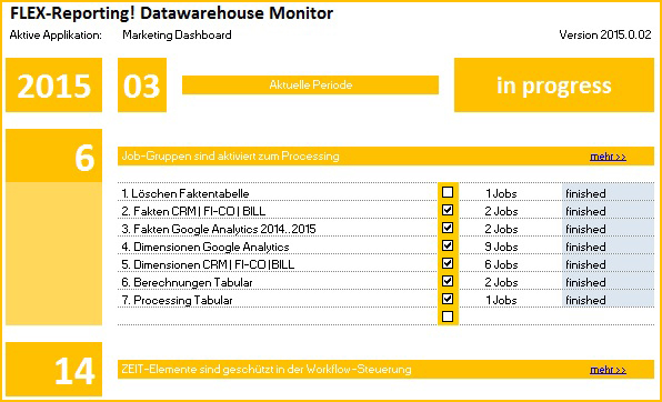 FLEX-Reporting! Datawarehouse Monitor