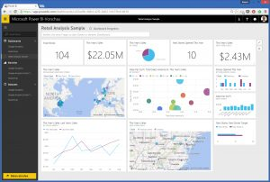 PowerBI Dashboard
