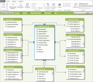 SAP-IDES PowerPivot